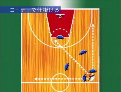 画像3: バスケットボールメソッド2 VOL.4 トラップディフェンス