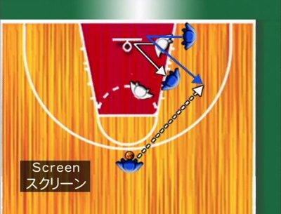 画像2: バスケットボールメソッド2 VOL.3 マンツーマンディフェンス2