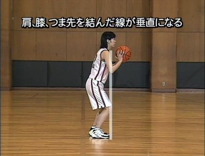 画像3: バスケットボールメソッド2 VOL.8シュート